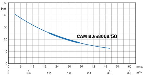 CEBP150115_krivka.jpg